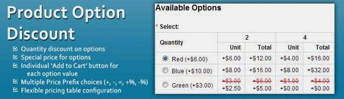 Product Option Discount v1.7.5