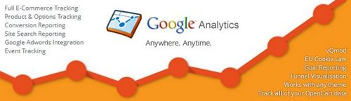 Google Analytics Expert v6.1.5, v7.0.1